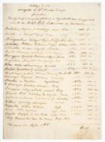 Catalogo di Libri consegnati al Sig. Vincenzo Ciampi formatore [title]