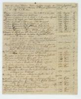 Note des Livres Francais, Italiens, et Latins envoyées [!] de Cracovie à Łańcut pour Madame la Princesse Lubomirska en 1787. le 3. du Mars. [title]