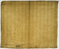Scriptores Latini [incipit]